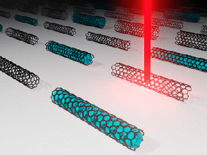 Diameter Dependence of Water Filling in Lithographically Segmented Isolated Carbon Nanotubes