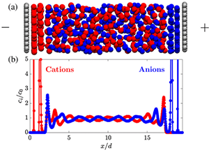 Interfacial Layering in the Electric Double Layer of Ionic Liquids